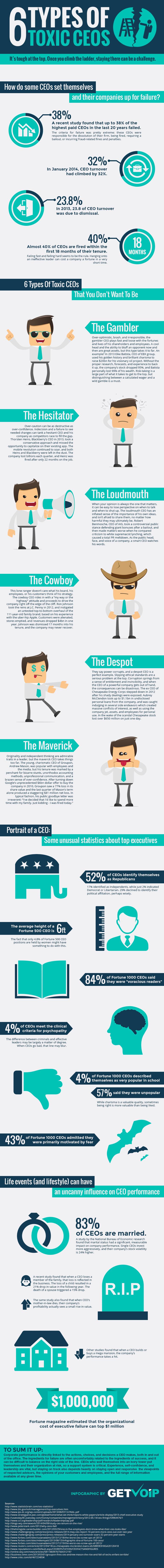 toxic-ceos-infographic