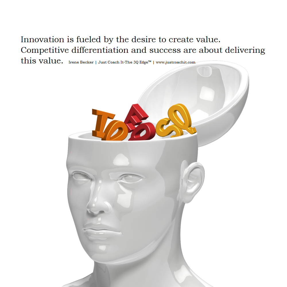 Thoughts on Innovation-Competitive Differentiation-Success