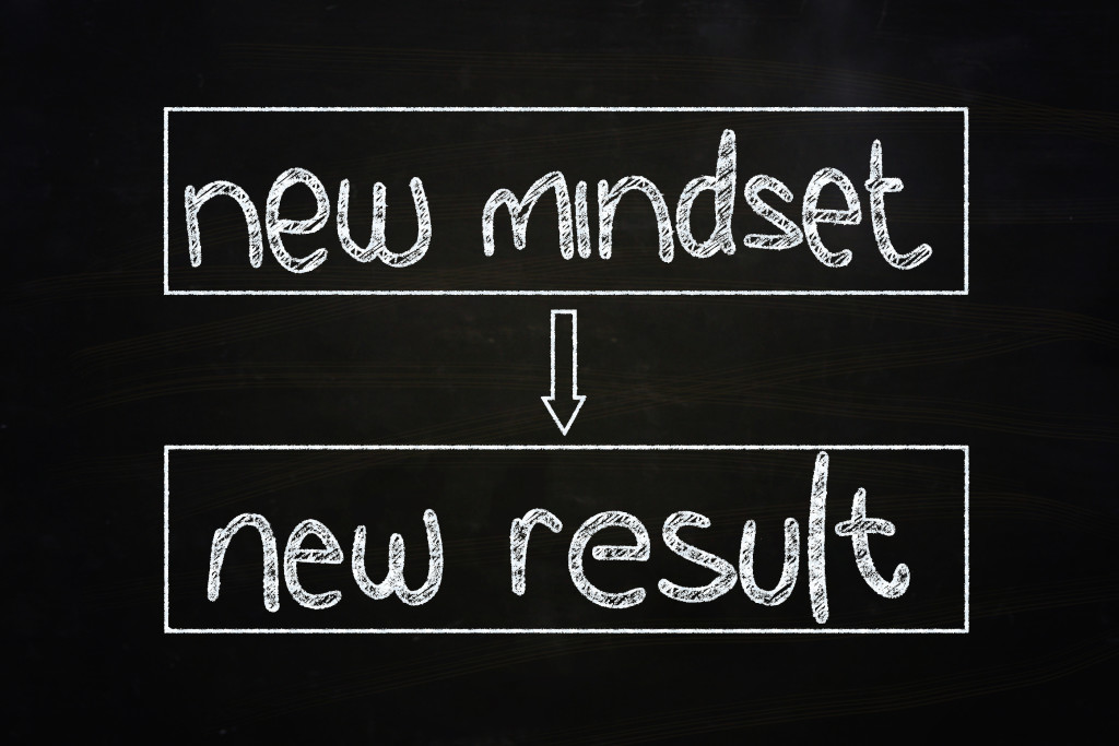 New Mindset-New Result